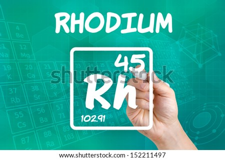 a study on the chemical element rhodium Synthesis - rhodium quinones can also be used to make a new class of organolithium reagents these compounds are used to make a wide variety of industrial chemicals.