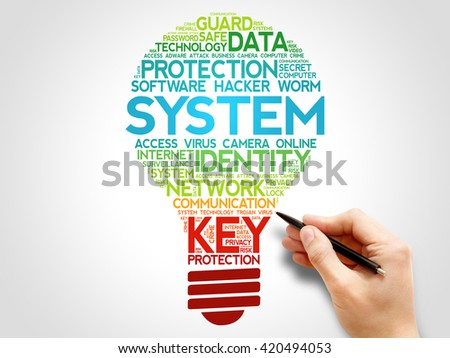 SYSTEM bulb word cloud, business concept - stock photo