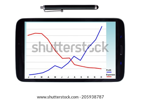 Tablet with a stylus displaying yearly profit growth graph on an isolated white background - stock photo