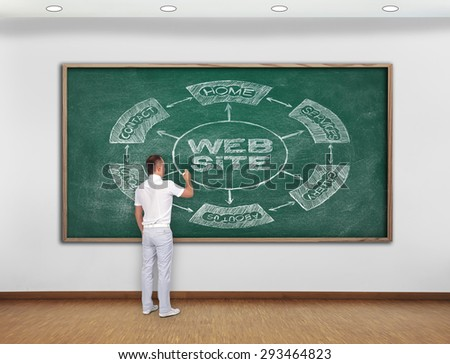 teacher drawing  website scheme on green blackboard - stock photo