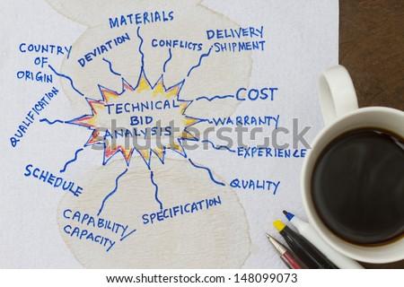 Technical bid analysis engineering sketch on napkin. - stock photo