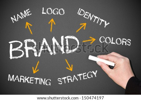 The Brand - stock photo