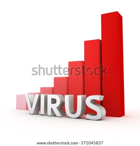 The concept of the epidemic. The strong increase in the number of infected. The word Virus against growing up red chart. 3D illustration picture about computer viruses or organic - stock photo