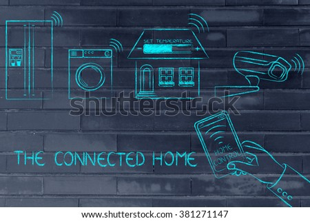 The connected home: appliance, temperature settings and security camera remotely controlled by a smartphone - stock photo