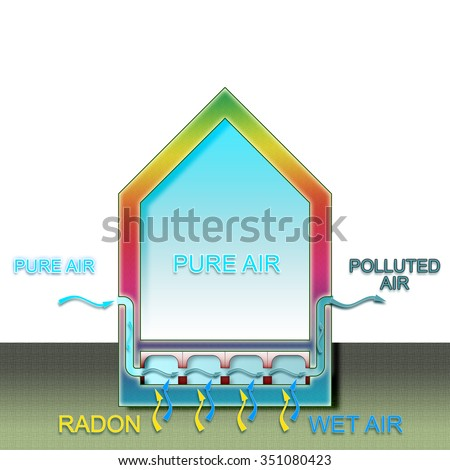 The danger of radon gas in our homes. How to create a crawl space to evacuate the radon gas - stock photo
