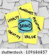 The principicles of brand and branding written on sticky notes - value, identity, loyalty, awareness and perception - stock photo
