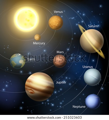 The solar system with the planets orbiting the sun and the text of the planets names  - stock photo