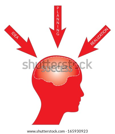 The success in business concept. Easy to edit business design with arrow, head and brain. Abstract easy to edit raster version of illustration. - stock photo
