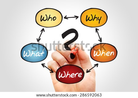 The 5 W Questions When What Which What Why, flow chart, business concept - stock photo