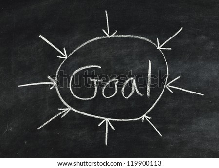 The word Goal,abstract written on a blackboard - stock photo