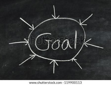The word Goal,abstract written on a blackboard - stock photo