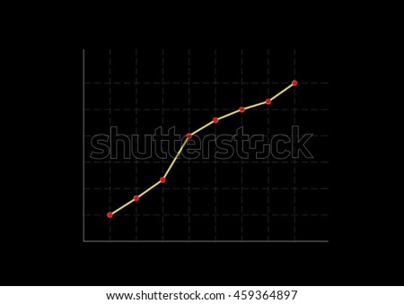 The yellow line and red dots of business graph in black background. - stock photo