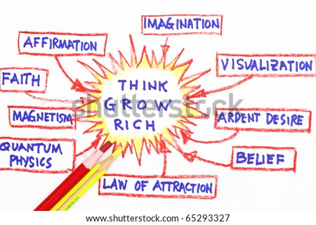 Think and grow rich concept with colorful flow, using red pencil and blue pen. - stock photo