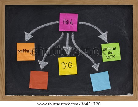 think positively, big, out of the box - a motivational concept presented with color sticky notes, white chalk on blackboard, two empty square for your own text - stock photo