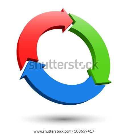 Three circular arrows 3D. - stock photo
