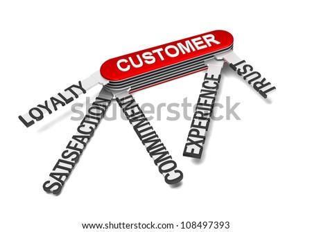 Three dimensional render of army knife showing characteristics of a great customer interaction - stock photo