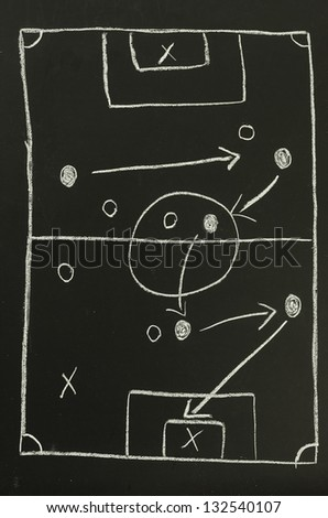 Top view of a football strategy plan on a board. - stock photo