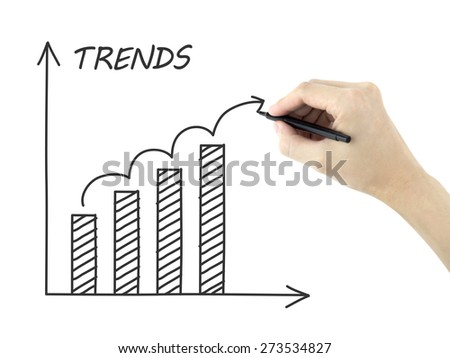 trends growth graph drawn by man's hand on white background - stock photo