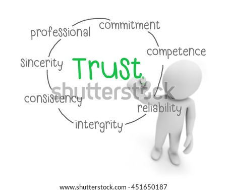 trust concept essay Remove all disconnect the next video is starting stop.
