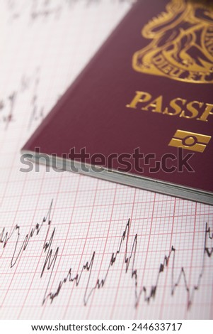 UK Passport On ECG Printout To Illustrate Risk Of Catching Illness Overseas - stock photo