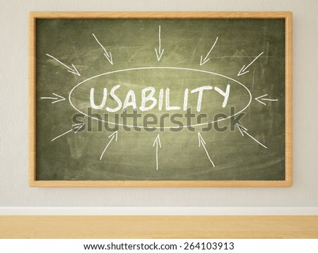 Usability - 3d render illustration of text on green blackboard in a room.