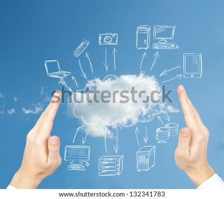 Virtual cloud compute network concept - stock photo