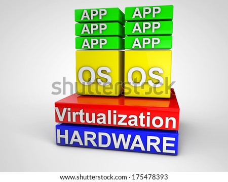 Virtualization symbolized schema over white background - stock photo