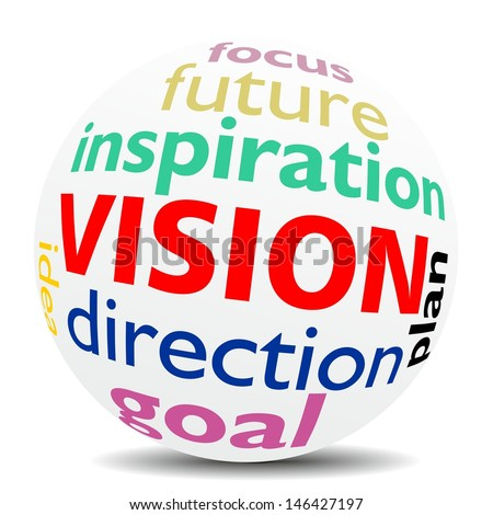 VISION, as a creative inspiration in a word cloud  designed in a 3D sphere with shadow - stock photo
