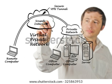 VPN tunnel - stock photo