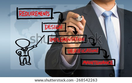 waterfall model concept flowchart hand drawing by businessman - stock photo