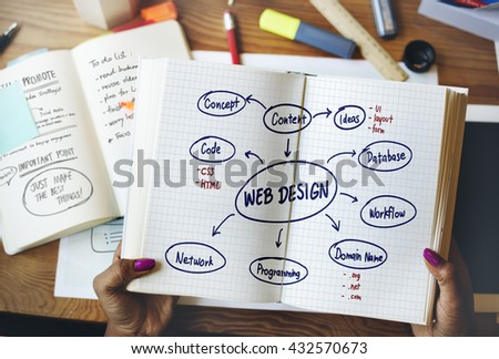 Web Design Ideas Creativity Programming Networking Software Concept - stock photo