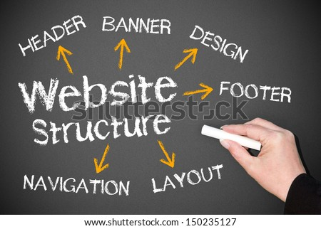 Website Structure - stock photo