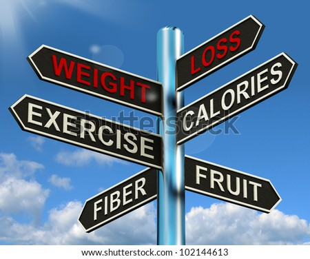 Weight Loss Signpost Shows Fiber Exercise Fruit And Calories - stock photo