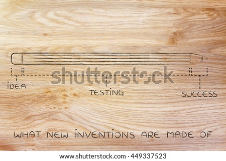 what new inventions are made of: diagram with pencil metaphor, long testing phase after coming up with an idea before reaching success - stock photo