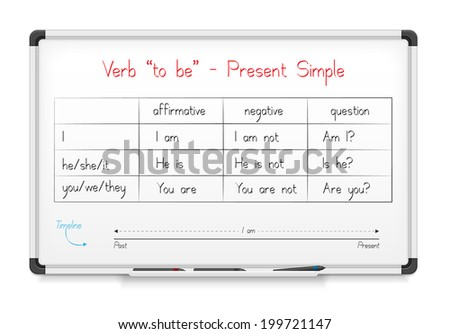 "White board. English grammar - verb ""to be"" in Present Simple Tense - stock photo"