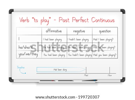 """White board. English grammar - verb """"to play"""" in Past Perfect Continuous Tense - stock photo"""