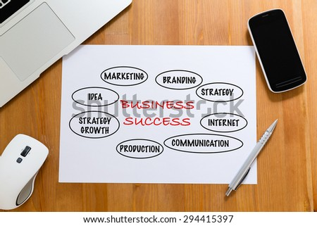 White paper on working desk with hand draft of marketing success concept - stock photo
