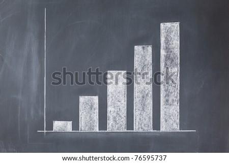 White simple diagram on a blackboard - stock photo