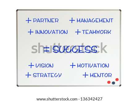 Whiteboard with recipe to success, isolated on white - stock photo