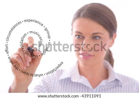 "Woman writing a ""good job recipe"" on a white board - stock photo"
