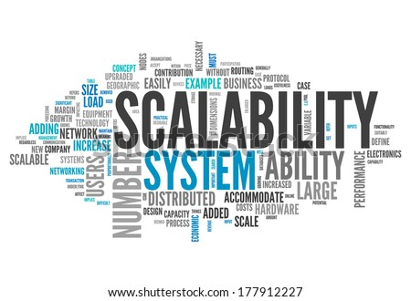 Word Cloud with Scalability related tags - stock photo