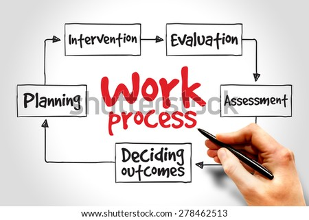 Work process mind map, business concept - stock photo