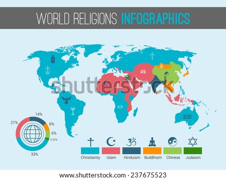 World religions infographic with pie chart and map  illustration. - stock photo