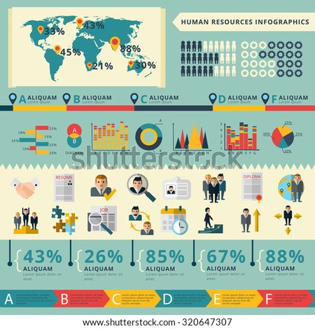 Worldwide human resources personnel recruitment and consulting management strategy infographics  statistic charts presentation poster flat  illustration - stock photo