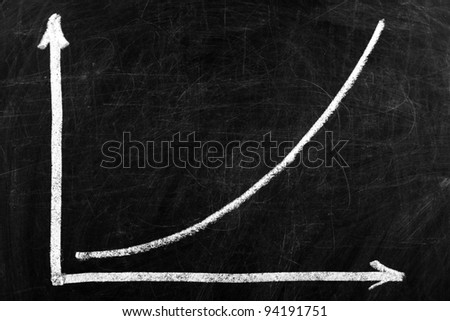 Writing chalk chart shows an increase in business on a blackboard - stock photo