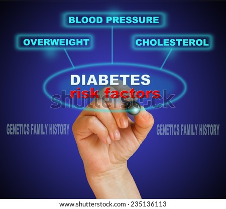 writing word diabetes risk factors  with marker on gradient background made in 2d software - stock photo