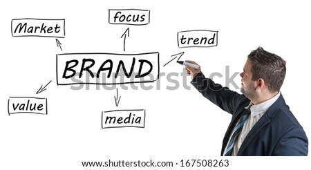 Young businessman drawing Brand process information concept on whiteboard.  - stock photo