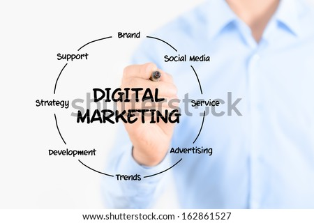 Young businessman holding a marker and drawing circular diagram of structure of digital marketing process and elements on transparent screen. Isolated on white background. - stock photo