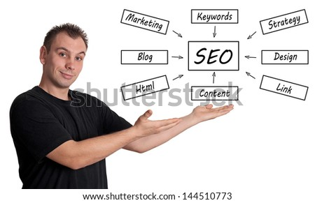 Young businessman introduce SEO process information concept on whiteboard. - stock photo