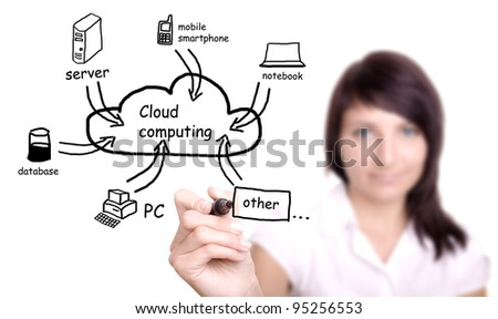 young businesswoman drawing cloud computing Application - stock photo